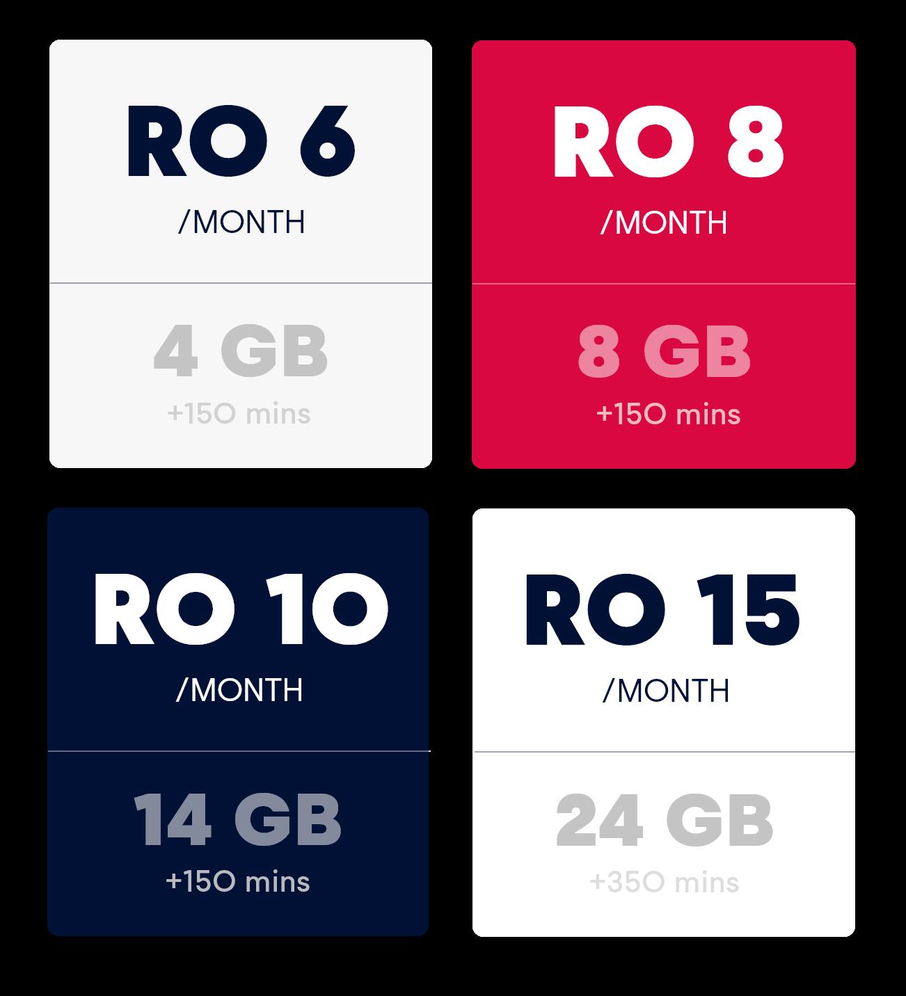 Red Bull MOBILE plans